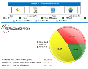 SJCRC Dashboard
